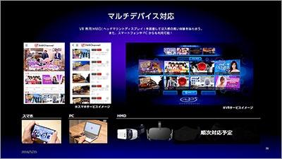 HMDのほか、一般のスマートフォンやパソコンでも視聴できる (c) 2016 360Channel, Inc.