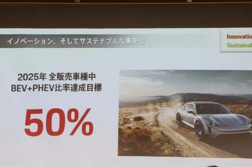 ポルシェは2025年までに、全世界で販売するラインアップの50%を電動化する目標を掲げている