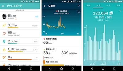 アプリ「Fitbit」の画面。現在の状況を確認できるほか、過去のデータもグラフでしっかりチェックできる
