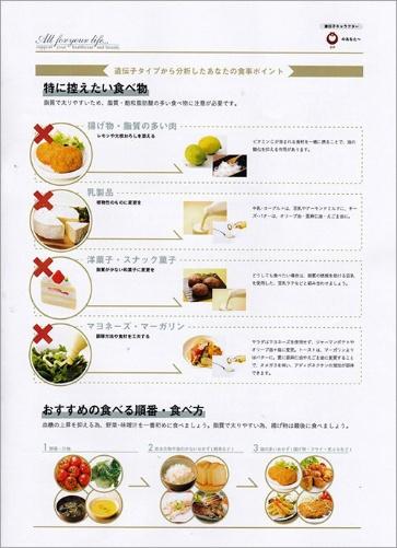 特に控えたい食べ物のリスト