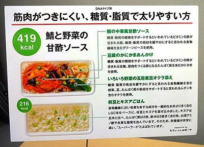 複合的な体質を併せ持つタイプの人におすすめの健康弁当「鯖と野菜の甘酢ソース」