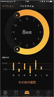 「1日の残り時間に眠る」という考えを改めて1カ月近く。就寝時刻と起床時刻の間に、まったく収まっていなかった睡眠時間が、ようやく入るようになってきた