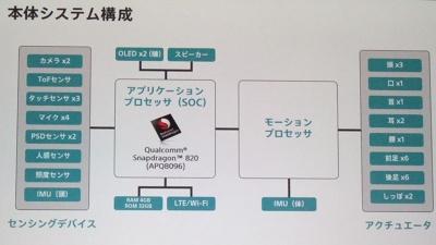 アプリケーションプロセッサー(SoC)は、AndroidスマホでおなじみのSnapdragonが使われている