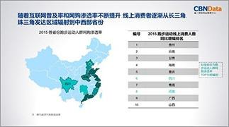 地域別ジョギンググッズのネット購入の浸透率(左)と、ジョギング人口が増えている地域(右)。出典:CBNData
