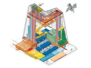 社会で認識される建築的な類型を崩すことからアイデアを練る。テレビ局のあるべき姿を機能の面から追求してデザインを考案した(資料:OMA)