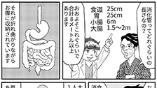 消化管の「暗黒大陸」小腸の検査方法は?