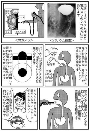 危険 バリウム 検査