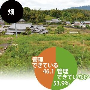 出所:片野准教授による2015年の調査<br/>(写真=3点:アフロ)