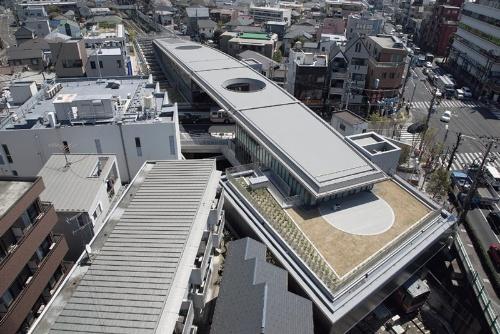東急大井町線上野毛駅を見下ろす(写真:吉田 誠)
