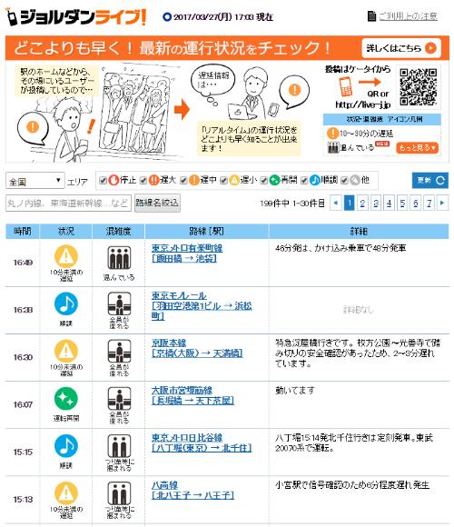 「ジョルダンライブ!」のパソコン用Webページ。ユーザーからの情報が一日何百件にもわたって投稿されている。