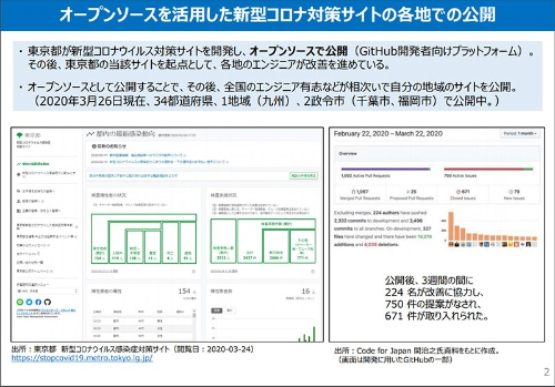 総務省の「新型コロナウイルス感染症対策サイトのためのデータ公開について」の一部。新型コロナウイルス対策サイトがオープンソースの技術で開発され、それによって多くの自治体に広まっていることを説明