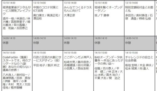 Code for Japan Summitのセッションタイトルの一部