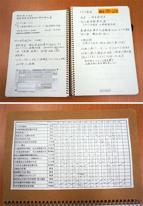 職場で使っている2冊のノート。上は、やるべき仕事の業務内容と手順を自ら細かく記載したノート。下は、済ませた仕事を書きこむノートで、表紙裏には終了した業務内容に○印を記入するチェックシートを張り付けている