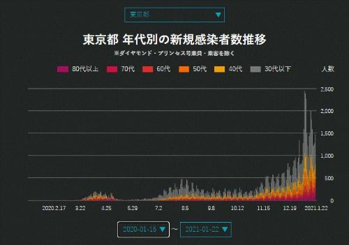 「新型コロナウイルス 日本国内の最新感染状況マップ」(JX通信社)