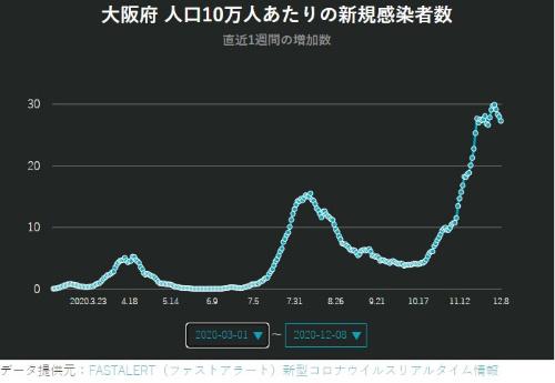 JX通信社「新型コロナウイルス 日本国内の最新感染状況マップ・感染者数」