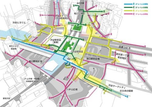 渋谷駅再開発後の駅周辺のデッキと動線の予想図。2~4階の高さに造られる空中デッキや通路で、横の移動がしやすくなるはずだ(提供:東急)