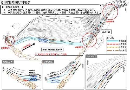 2019年11月、品川車両基地の西側を走っていた山手線と、京浜東北線の北行きの線路が東側に変更された(JR東日本ニュースリリースより)