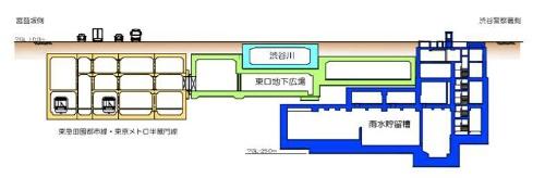 渋谷駅東口地下の断面図。東口地下広場の下、地下約25メールのところに地下貯留槽が造られている(図:渋谷駅街区土地区画整理事業共同施行者)