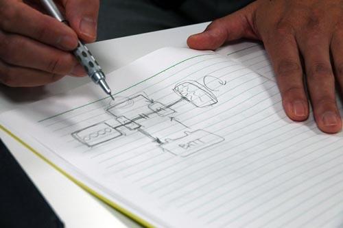 エンジニアの方がその場で描く「ポンチ絵」はなぜこうも魅力的なのか。
