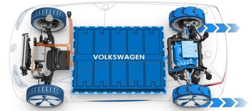 VWのEV専用プラットフォーム「MEB」(写真:フォルクスワーゲン)