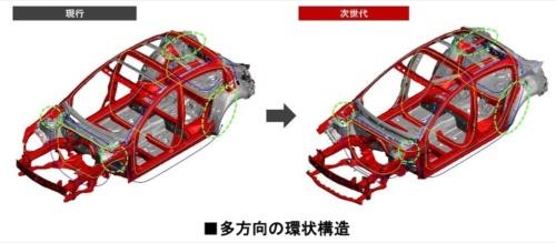 マツダ3でマツダは新しい車体構造の考え方を取り入れた。例えば従来は車体側面の環状構造が後輪の周囲で途切れていたのをマツダ3(新世代)ではつないでいる。(資料:マツダ)