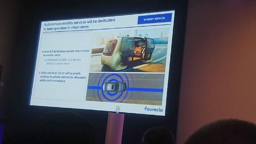 フランス・フォルシアは「購入しやすさ」の点で自家用車では「レベル2+」までの優先度が高く、レベル4以上の自動運転は商業用の車両でないと経済的に見合わないとした。