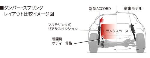 バッテリーやインバーターを後席床下に配置するとともにリアサスペンションのレイアウトを変更してトランクスペースを大幅に拡大した(資料:ホンダ)