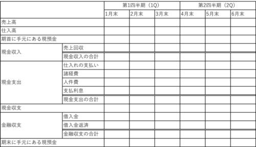 【資金繰り計画表のひな型】