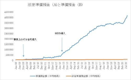出所:日本銀行