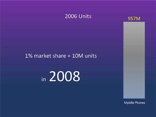 """グラフ2点とも「<a href=""""https://www.youtube.com/watch?v=VQKMoT-6XSg"""" target=""""_blank"""" class=""""textColRed"""">Steve Jobs MacWorld keynote in 2007</a>」より編集部作成"""