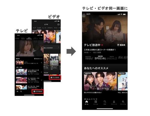 テレビ・ビデオの切り替え型(左)から、テレビとビデオやおすすめ番組との同一画面(右)にリニューアル