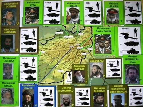 アフガニスタンにおける司令官の配置図。武装解除の対象となった将軍級の司令官の分布を示している。民族ごとに色分けされていて、協力関係・敵対関係が分かるようになっている(撮影:著者)