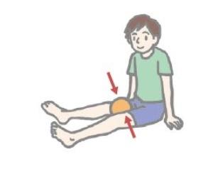 (2)内側広筋(ももの内側)を鍛えるエクササイズ 床の上に両脚を真っ直ぐ伸ばして座り、両脚のももの間に挟んだ直径15cm程度のボールを凹ませるように、10秒間ももに力を入れる。10回を1セットとして、3セット行う。