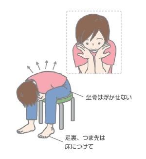 (6)前屈しながら両手の甲の間に顔を入れ、頭、首、背中から力を抜く。その姿勢のまま 5~8秒ほどかけて背中を広げるように少しずつ鼻から息を吸う。吸いきったら、2倍の時間をかけて口から息を吐く。体内の空気を全部吐き出すつもりで。